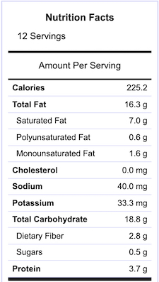 keto peanut butter cups nutritional facts